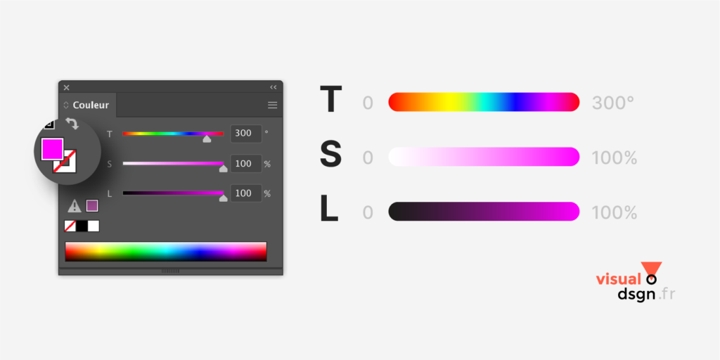 Mode TSL - Illustrator