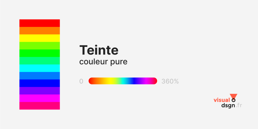 Vocabulaire de la couleur - Teinte